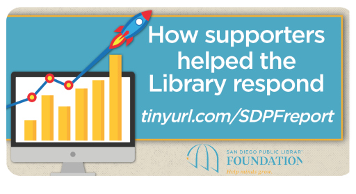 Library Support